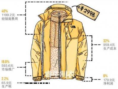 专业冲锋衣厂家带你剖析冲锋衣价格构成